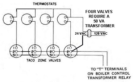 GF_8197] Fan Thermostat Wiring Diagram Together With Taco Zone Valve Wiring  Free DiagramXortanet Peted Remca Exxlu Spon Cajos Omit Greas Benkeme Mohammedshrine  Librar Wiring 101