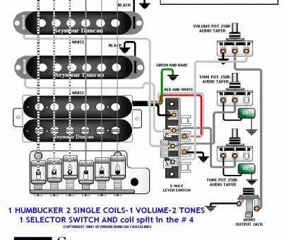 1 humbucker 2 single coil wiring diagram  1995 jeep
