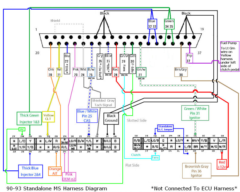 [DIAGRAM_5FD]  NZ_9687] Mx 5 Ignition Wiring Diagram Free Diagram | 1993 Miata Wiring Diagram |  | Phot Omit Groa Lotap Favo Getap Lectu Eopsy Inama Mohammedshrine Librar  Wiring 101