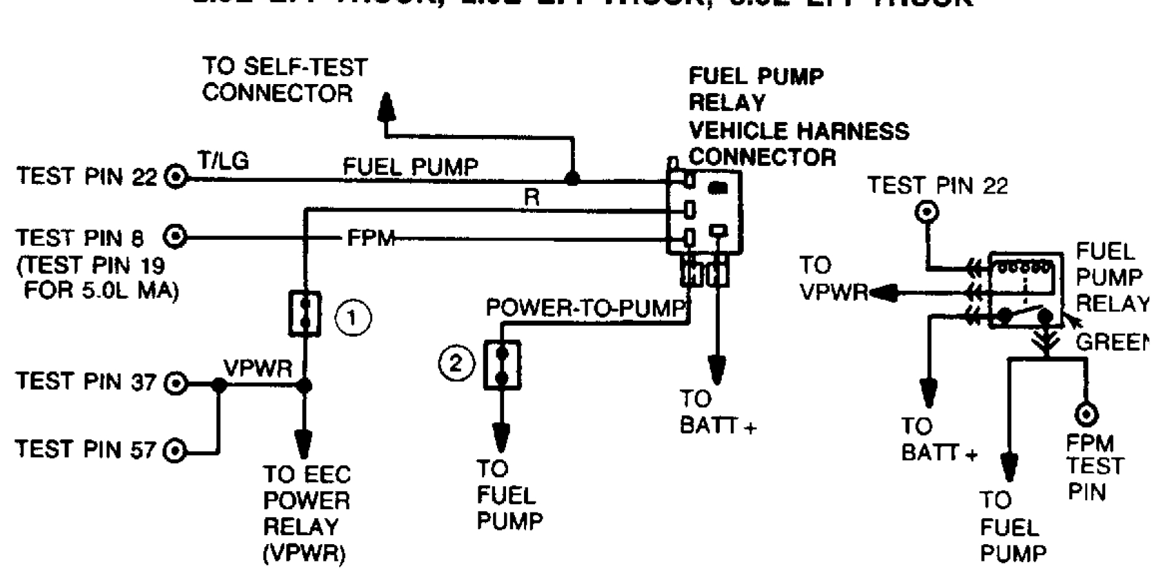 Incredible 1991 Ranger Fuel Wiring Diagram Wiring Diagram Tutorial Wiring Cloud Mousmenurrecoveryedborg