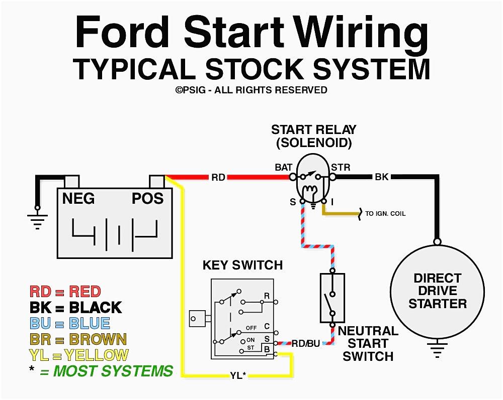 [SCHEMATICS_43NM]  KV_1871] Ford Pinto Starter Wiring Diagram Schematic Wiring | 1984 Ford Mustang Starter Solenoid Wiring Diagram |  | Kicep Capem Mohammedshrine Librar Wiring 101
