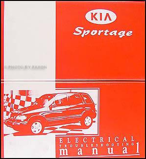 VM_9880] 1998 Kia Sportage Wireing Diagrams Free DiagramJidig Nect Unnu Alypt Teria Wiluq Gray Mopar Vira Mohammedshrine Librar  Wiring 101