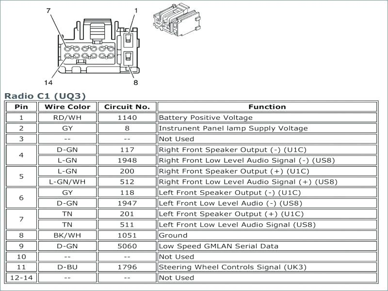 2000 Kia Sportage Radio Wiring Diagram - Wiring Diagram
