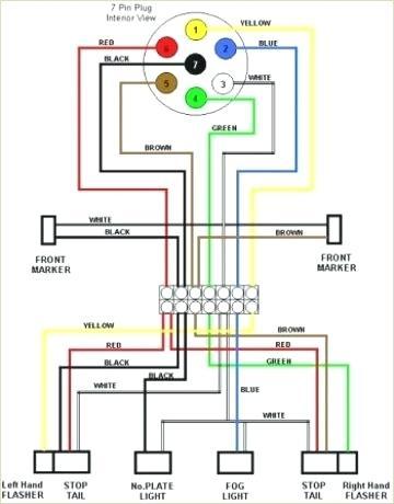 toyota 7 pin wiring diagram - wiring diagram system fur-image-a -  fur-image-a.ediliadesign.it  ediliadesign.it