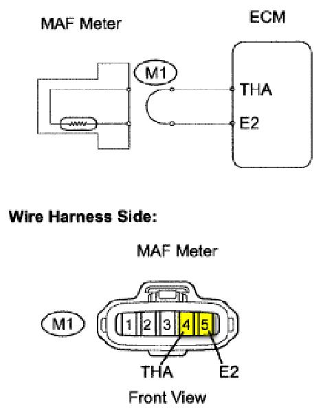 1998 Honda Civic Mass Air Flow Sensor Wiring Diagram from static-cdn.imageservice.cloud