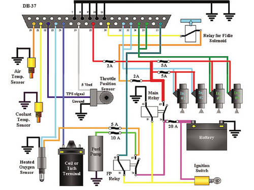 [SCHEMATICS_4UK]  Chevy Tbi Wiring Harness Wiring Diagram 1996 Evinrude 225 -  pontiac.salak.astrea-construction.fr | Chevy Tbi Wiring Harness |  | Begeboy Wiring Diagram Source - ASTREA CONSTRUCTION