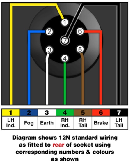 lb_5629] golf trailer hitch wiring diagram together with trailer socket  wiring free diagram  habi inrebe mohammedshrine librar wiring 101