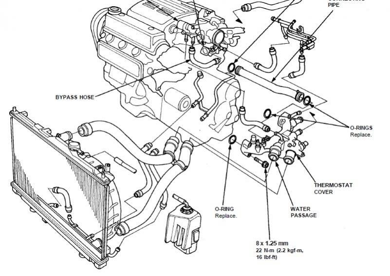 TN_6715] 96 Honda Accord Engine Diagram 1 Free DiagramScata Arch Inrebe Mohammedshrine Librar Wiring 101