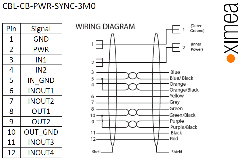 Pci Express Wiring Diagram - Diagram & Symbol Wiring wires-penny - wires -penny.parliamoneassieme.itdiagram database