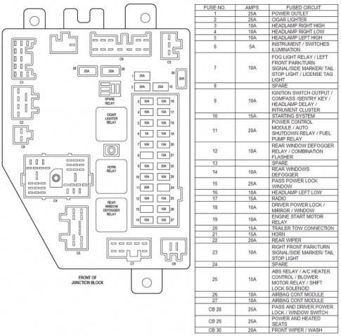 Brilliant 2000 Jeep Sport Fuse Diagram Wiring Diagram Mega Wiring Cloud Cranvenetmohammedshrineorg