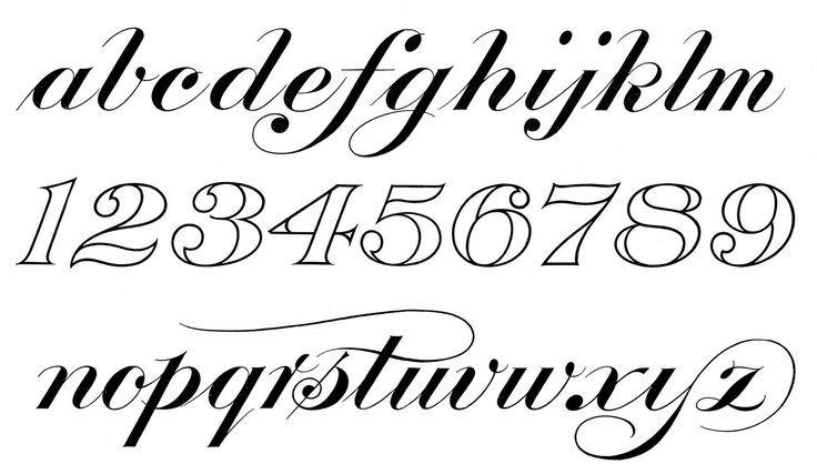 Tremendous Vintage Clip Art Typography Alphabet Numbers Auto Electrical Wiring Cloud Faunaidewilluminateatxorg