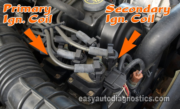 Ford Ignition Coil Pack Wiring Diagram Ceiling Fan Heater Wiring Diagram Yamaha Phazer Tukune Jeanjaures37 Fr