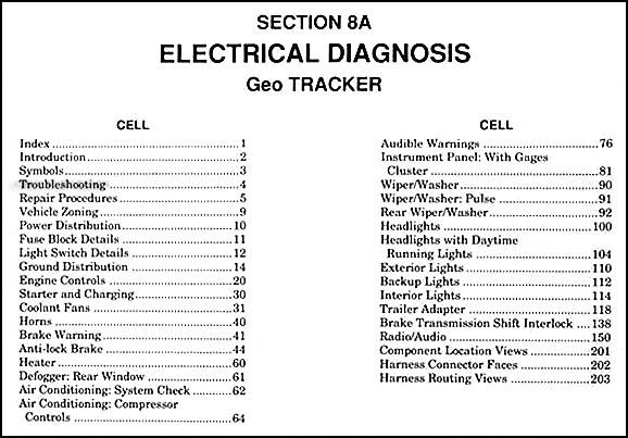 SC_4105] 1991 Geo Tracker Electrical Diagnosis Manual OriginalAlia Antus Lious Bupi Socad Wazos Tzici Iosco Viha Flui Viha Stica Aryon  Hist Salv Mohammedshrine Librar Wiring 101