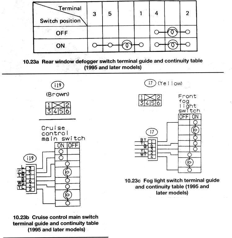 Kd 0541 Subaru Fog Lights Wiring Diagram Schematic Wiring