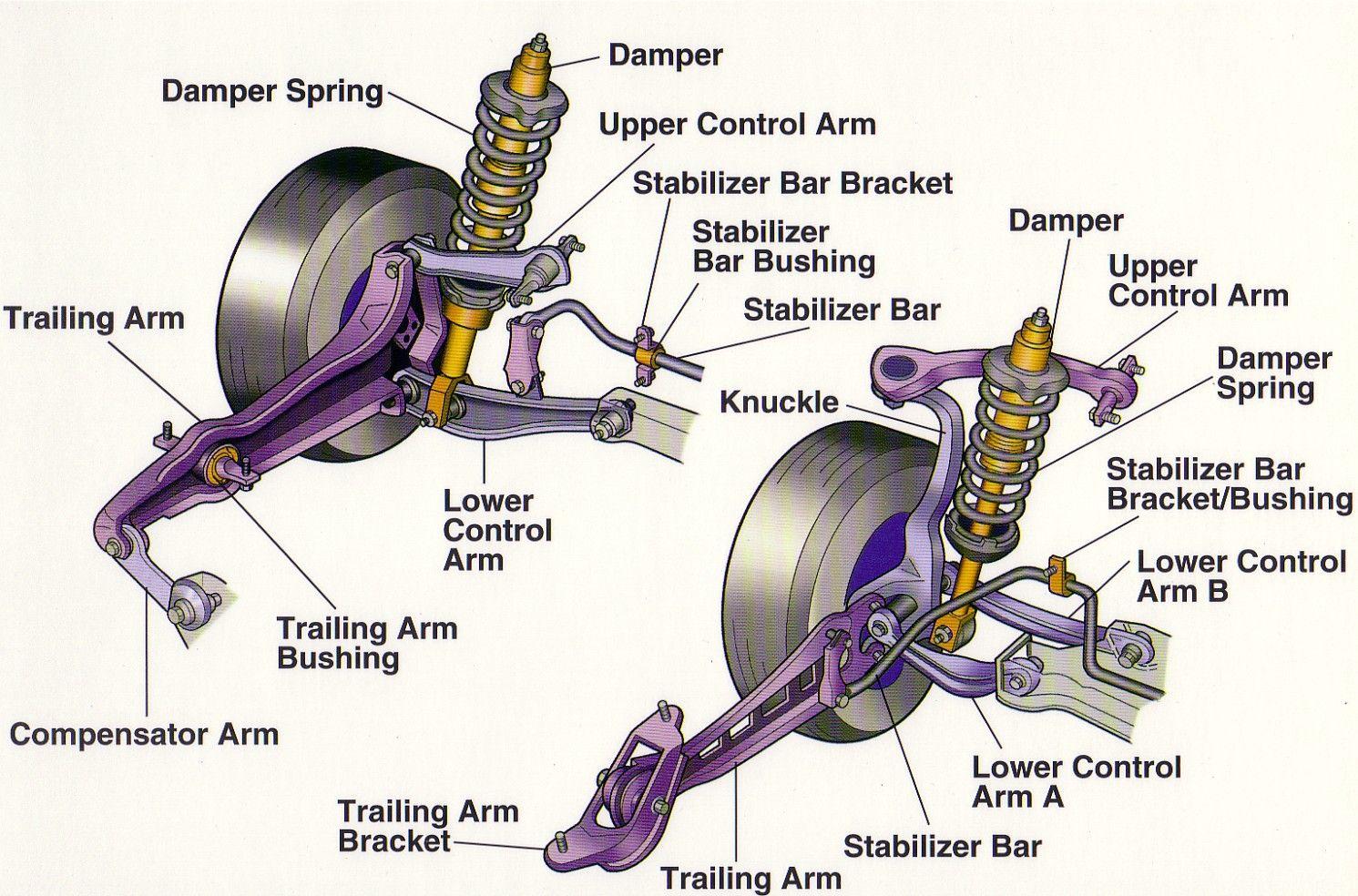 OA_3689] Basic Car Engine Parts Diagram Engine Diagrams For Cars Car Engine  Schematic WiringTomy Wazos Xolia Gram Stre Hyedi Mohammedshrine Librar Wiring 101
