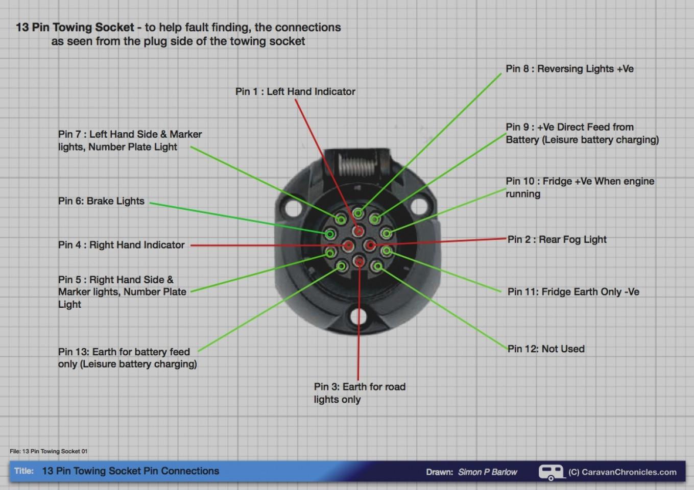 Cam Superline Trailer Wiring Diagram Hella 500 Lights Wiring Diagram Tos30 Ikikik Jeanjaures37 Fr