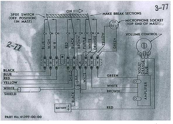 Brilliant D 104 Cb Mic Wiring Diagram Wiring Diagram Wiring Cloud Filiciilluminateatxorg