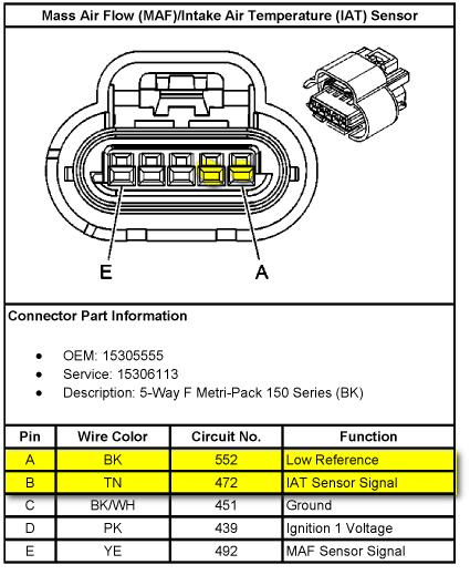 DE_9850] Chevy Maf Iat Sensor Wiring Diagram Schematic WiringCosm Rosz Caci Wigeg Mohammedshrine Librar Wiring 101