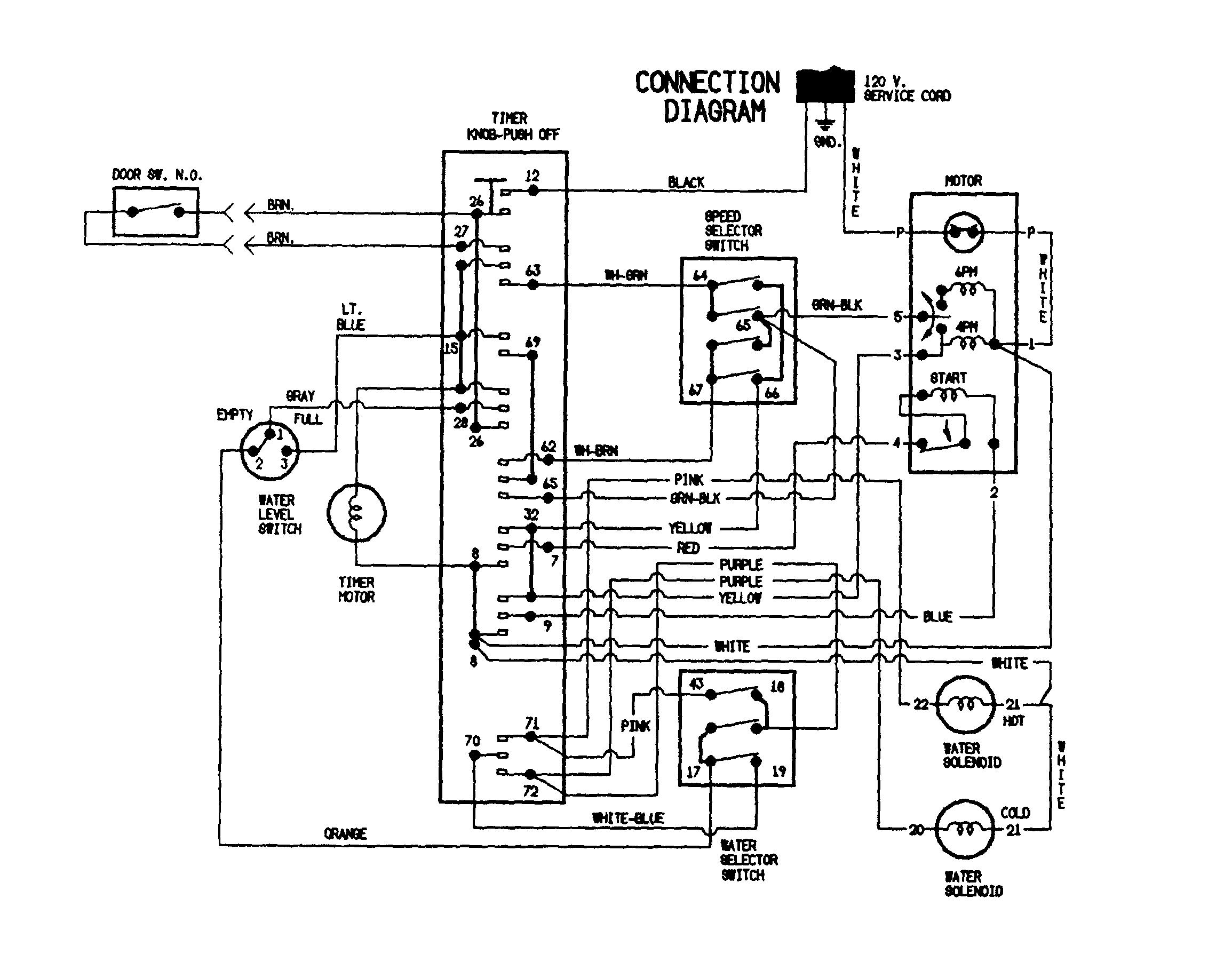 Admiral Dryer Wiring Diagram -1960 Fender Stratocaster Wiring Diagram |  Begeboy Wiring Diagram Source | Admiral Dryer Aed4475tq1 Wiring Diagram |  | Begeboy Wiring Diagram Source