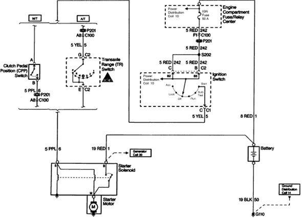 1997 Chevy Cavalier Starter Wiring Diagram - Wiring Diagram