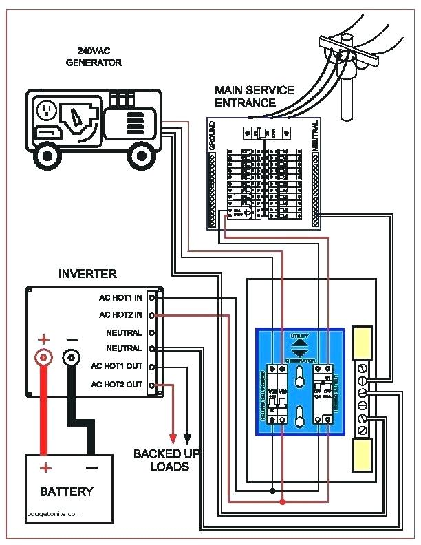 Transfer Switch Wiring Diagrams Generac from static-cdn.imageservice.cloud