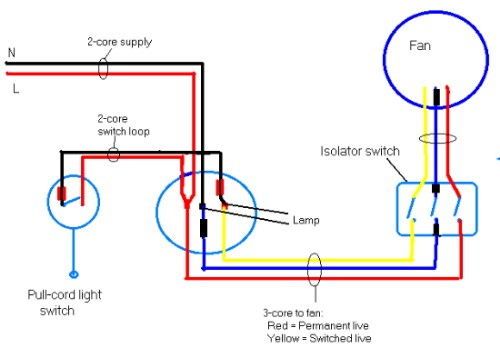 Extractor Fan Bathroom Wiring Diagram from static-cdn.imageservice.cloud