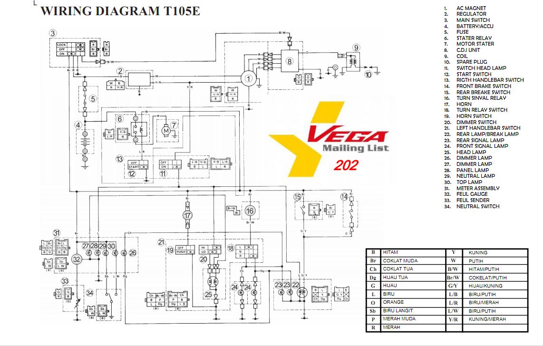 yamaha crypton z wiring diagram - wiring diagram mute-explained-b -  mute-explained-b.led-illumina.it  led-illumina.it