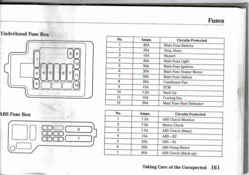 [SODI_2457]   VG_4821] 2003 Honda Cr V Fuse Box Diagram On 92 Honda Civic Horn Location  Download Diagram   03 Honda Civic Fuse Box      Apom Cette Mohammedshrine Librar Wiring 101