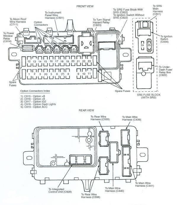 Prime Honda Crx Fuse Diagram Wiring Diagram Wiring Cloud Timewinrebemohammedshrineorg