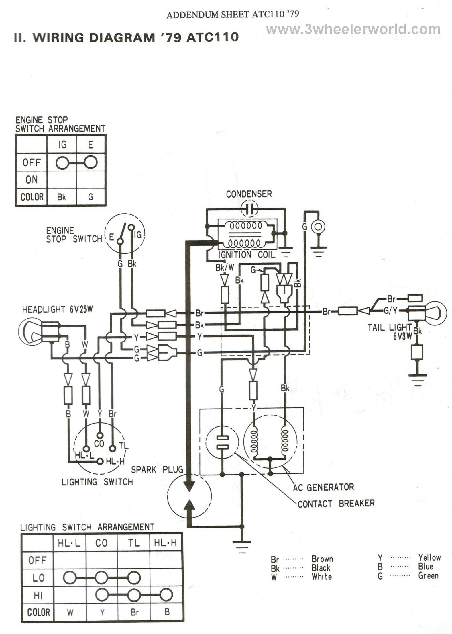 Atc 90 K3 Wiring Diagram - Thermostat Wiring Diagram Kenmore 36291112004 -  coorsaaa.ajingemut.decorresine.itWiring Diagram Resource