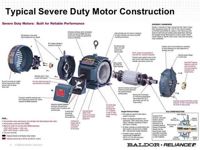 Baldor Reliance Motor Wiring Diagram from static-cdn.imageservice.cloud