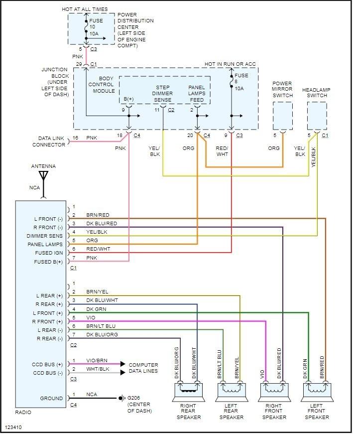 zy_5582] 2002 dodge grand caravan el system wiring diagrams ...  phil benkeme mohammedshrine librar wiring 101