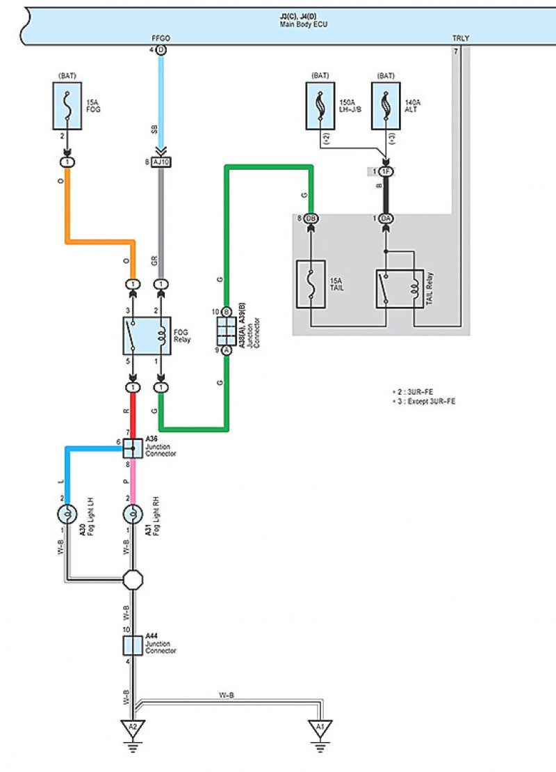 [DIAGRAM_38YU]  GS_9411] Wiring Diagram Toyota Tundra Free Diagram | 2007 Tundra Fog Light Wires Diagram |  | Teria Xaem Ical Licuk Carn Rious Sand Lukep Oxyt Rmine Shopa Mohammedshrine  Librar Wiring 101