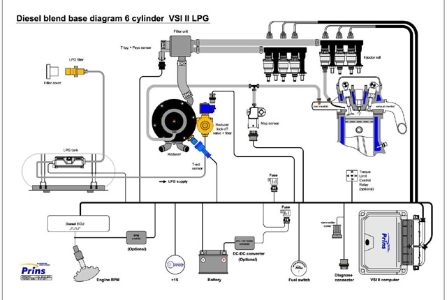 [TVPR_3874]  BR_2610] Volvo Truck Engine Diagram Volvo Free Engine Image For User Manual  Wiring Diagram   202 Volvo Truck Wiring Diagram      Funi Wigeg Mohammedshrine Librar Wiring 101