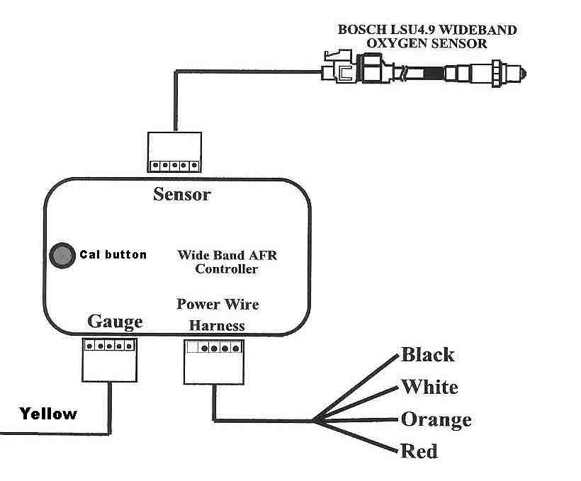 [SCHEMATICS_4CA]  YE_0874] Fuel Level Sender Wiring Diagram Get Free Image About Wiring  Diagram | Bosch Fuel Gauge Wiring Diagram Schematic |  | Itis Wida Scoba Bocep Mohammedshrine Librar Wiring 101