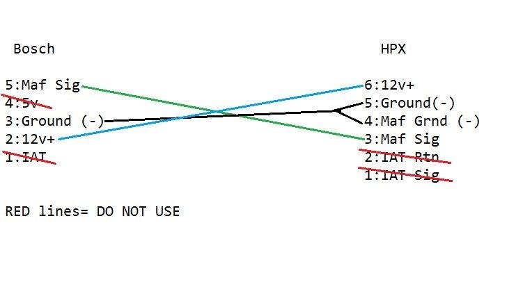 Rb 1760 5 Pin Maf Wiring Diagram Download Diagram