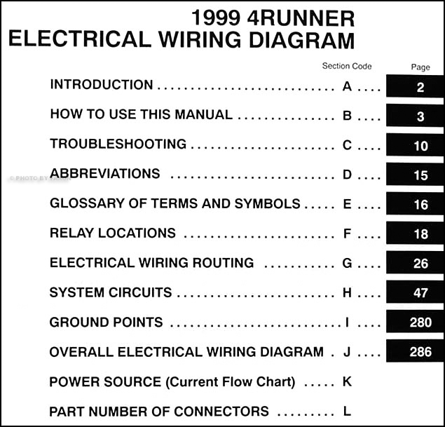 2005 tacoma wiring diagram yd 6576  1999 toyota 4runner stereo wiring diagram download diagram  toyota 4runner stereo wiring diagram