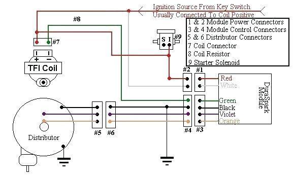 tx6775 1971 jeep cj5 wiring diagram moreover 1974 jeep cj5