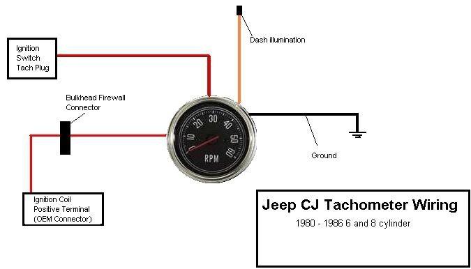 Pleasing Cj Tachometer Wiring Wiring Diagram Tutorial Wiring Cloud Xortanetembamohammedshrineorg