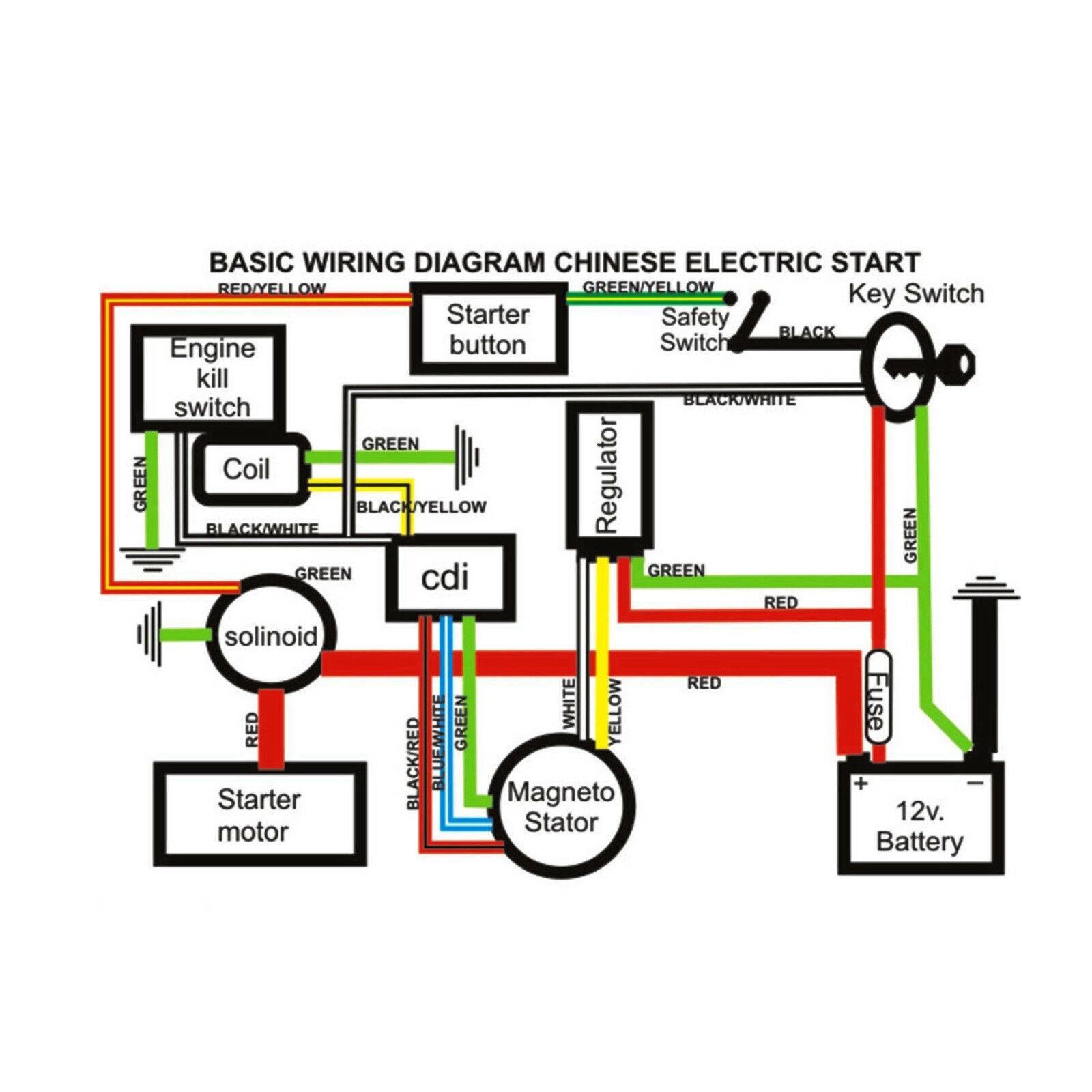 [SCHEMATICS_4UK]  Pit Bike Wiring Harness Diagram - 81 Chevy C10 Wiring Diagram for Wiring  Diagram Schematics | Lifan Engine Wire Schematic |  | Wiring Diagram Schematics