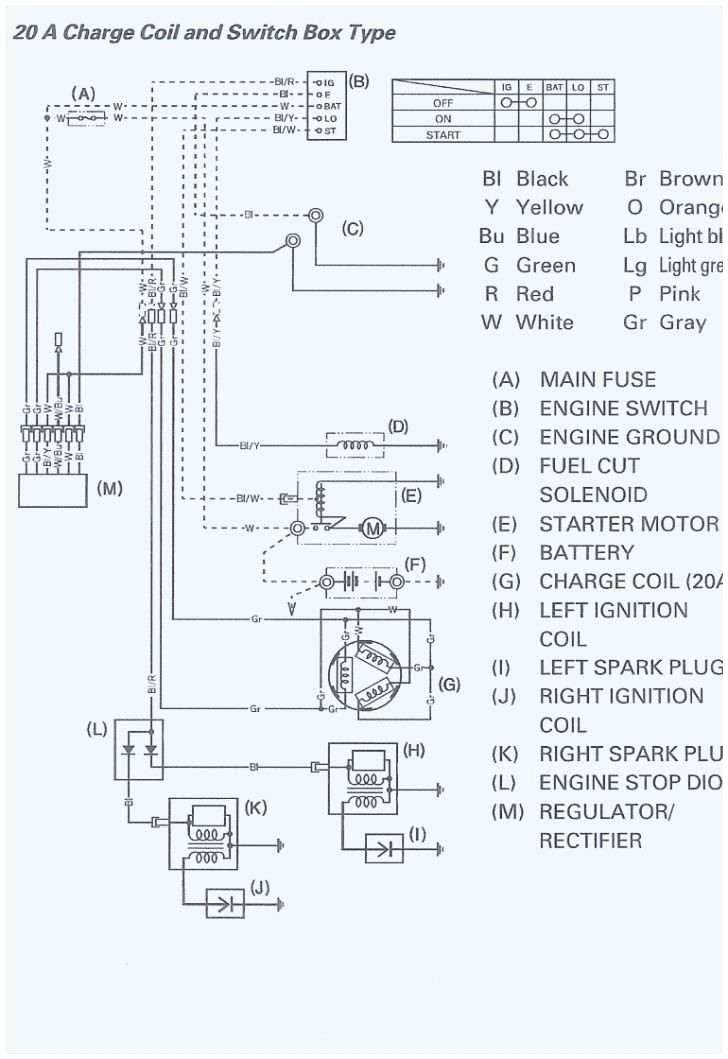 [SCHEMATICS_4US]  WV_2123] Charger Circuit Diagram On Yale Battery Charger Wiring Diagram  Download Diagram | Wire Yale Diagram Crane Eew20 26cmb |  | Ittab Sapebe Ymoon Coun Aspi Lectu Ginia Bocep Mohammedshrine Librar Wiring  101