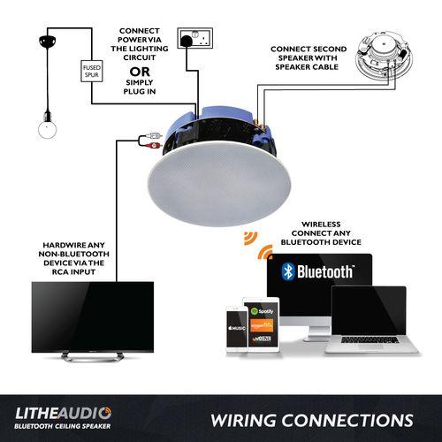 Sensational Lithe Audio Bluetooth Ceiling Speaker Wiring Guide Gadgets Crafts Wiring Cloud Eachirenstrafr09Org