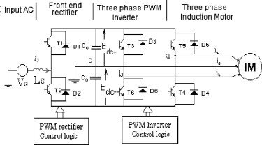 Enjoyable Single To Three Phase Induction Motor Sensorless Drive System Wiring Cloud Histehirlexornumapkesianilluminateatxorg