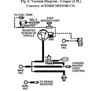 Ve 9076 Wiring Diagram Additionally 99 Mercury Cougar Engine Wiring Diagram Wiring Diagram