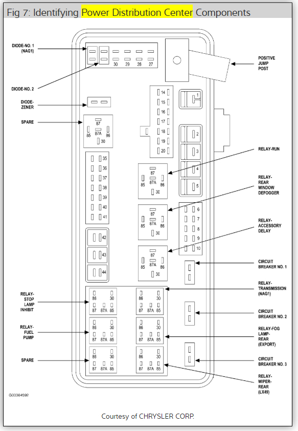 fuse panel diagram for 2007 dodge charger ts 3315  2008 dodge charger relay diagram fuse box wiring diagram  2008 dodge charger relay diagram fuse