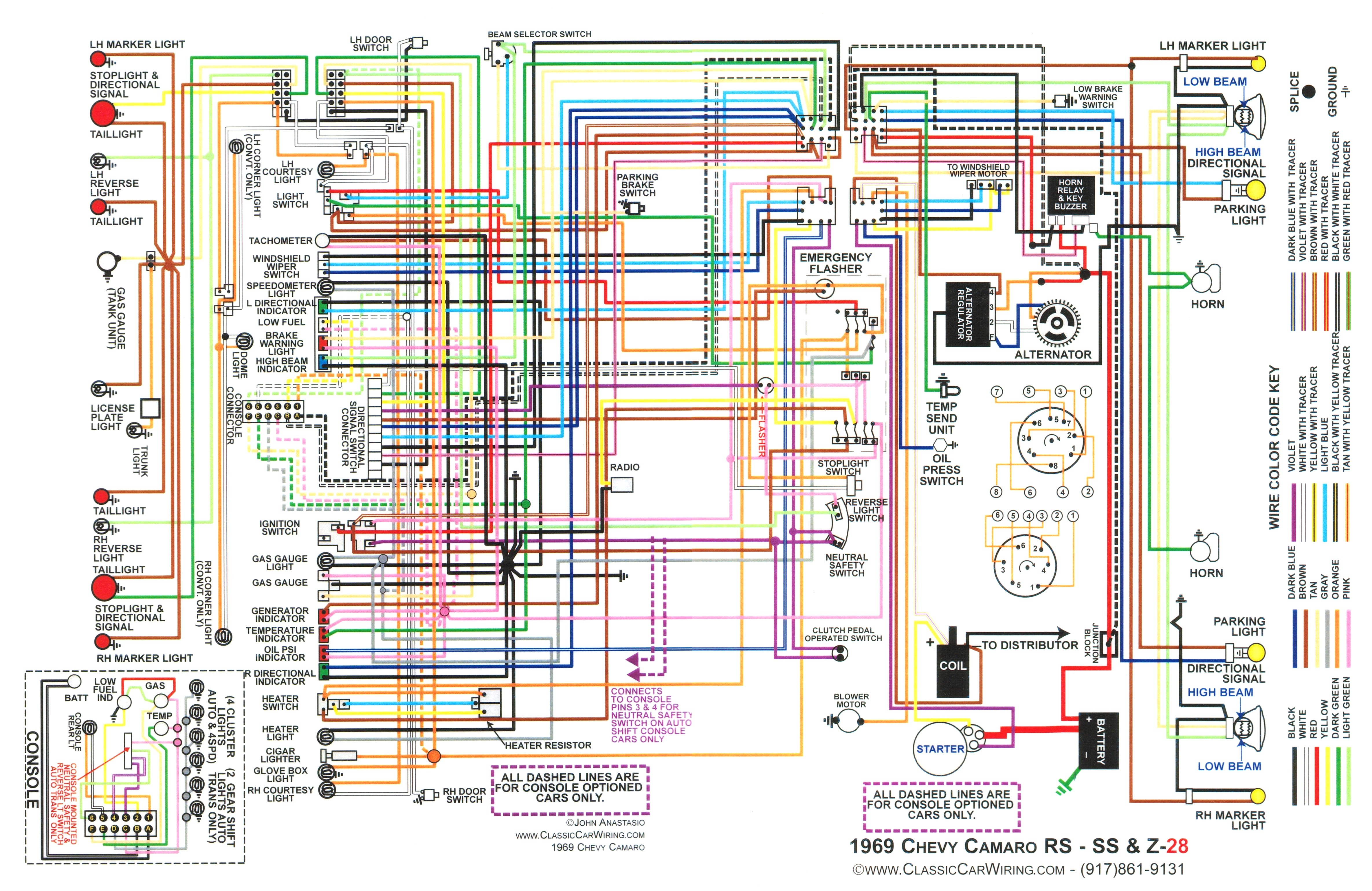 1967 firebird fuse box wiring diagram free download - wiring diagram  hup-warehouse-b - hup-warehouse-b.pmov2019.it  pmov2019.it