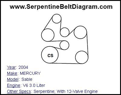 dr 2755 mercury sable i need a belt routing diagram for a 2001 mercury download diagram mercury sable i need a belt routing