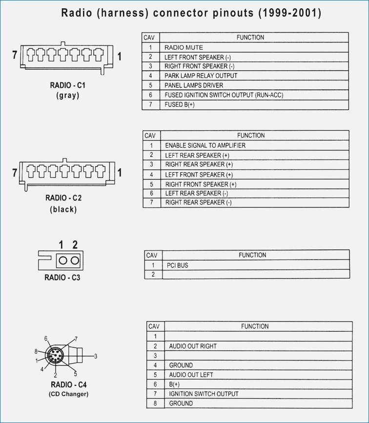 95 Jeep Cherokee Radio Wiring Diagram - Wiring Diagram