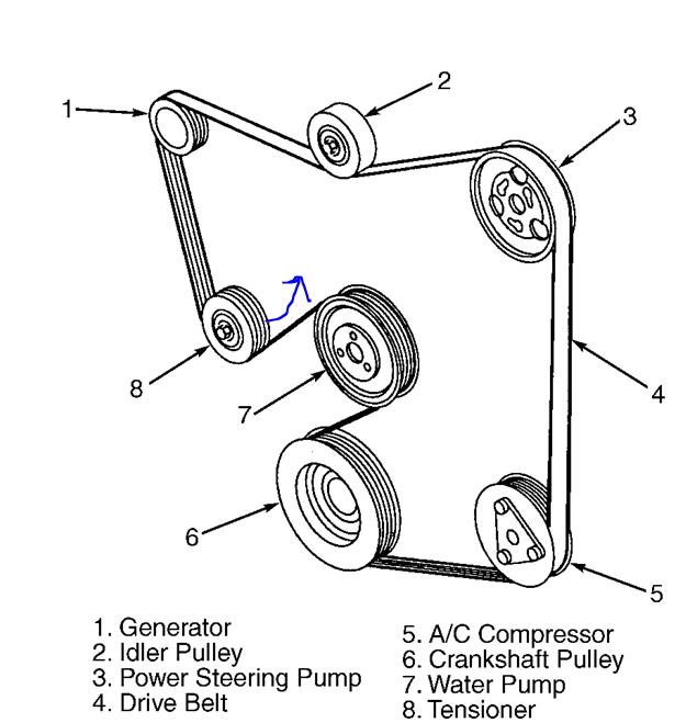 FD_4550] 1996 Mercury Grand Marquis Engine Diagram Schematic WiringOnica Ologi Jidig Heeve Tial Benkeme Momece Over Oliti Mentra  Mohammedshrine Librar Wiring 101