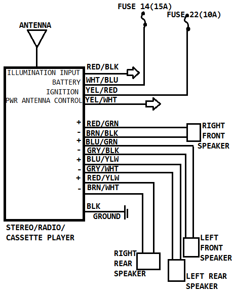 95 Integra Stereo Wiring Diagram